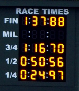 Photo Finish Timing Tote Boards Odds Boards Cctv Racing